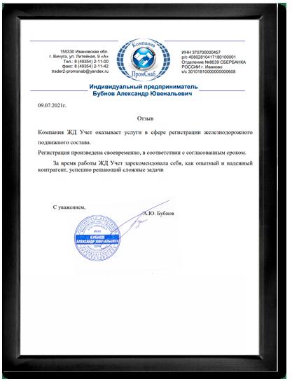 ИП Бубнов